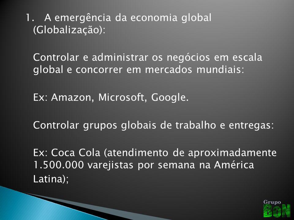 1. A emergência da economia global (Globalização): Controlar e administrar os negócios em escala global e concorrer em mercados mundiais: Ex: Amazon,