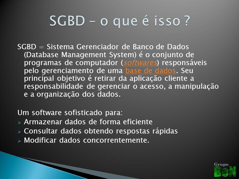 SGBD = Sistema Gerenciador de Banco de Dados (Database Management System) é o conjunto de programas de computador (softwares) responsáveis pelo gerenciamento de uma base de dados.