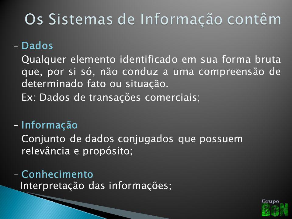 Sistemas de Informação Tecnologia Organizações Administração/ Pessoas