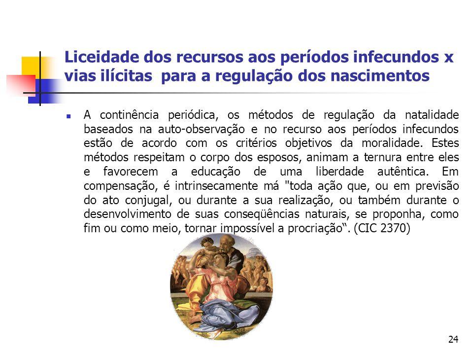 Liceidade dos recursos aos períodos infecundos x vias ilícitas para a regulação dos nascimentos A continência periódica, os métodos de regulação da na
