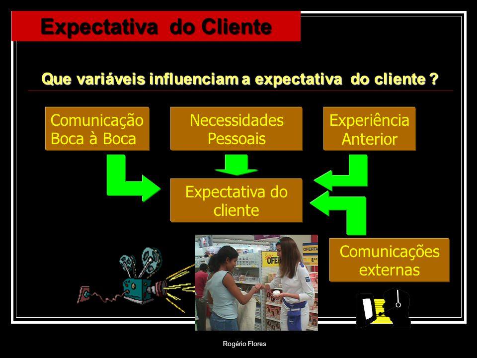 Rogério Flores Que variáveis influenciam a expectativa do cliente ? Expectativa do cliente Comunicação Boca à Boca Necessidades Pessoais Experiência A