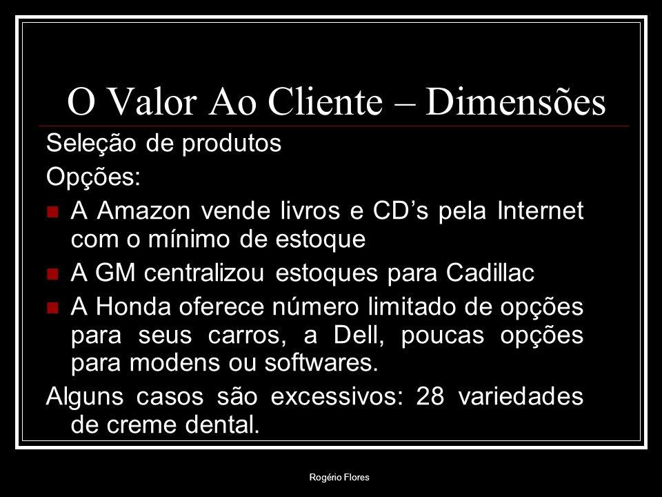 Rogério Flores O Valor Ao Cliente – Dimensões Seleção de produtos Opções: A Amazon vende livros e CDs pela Internet com o mínimo de estoque A GM centr