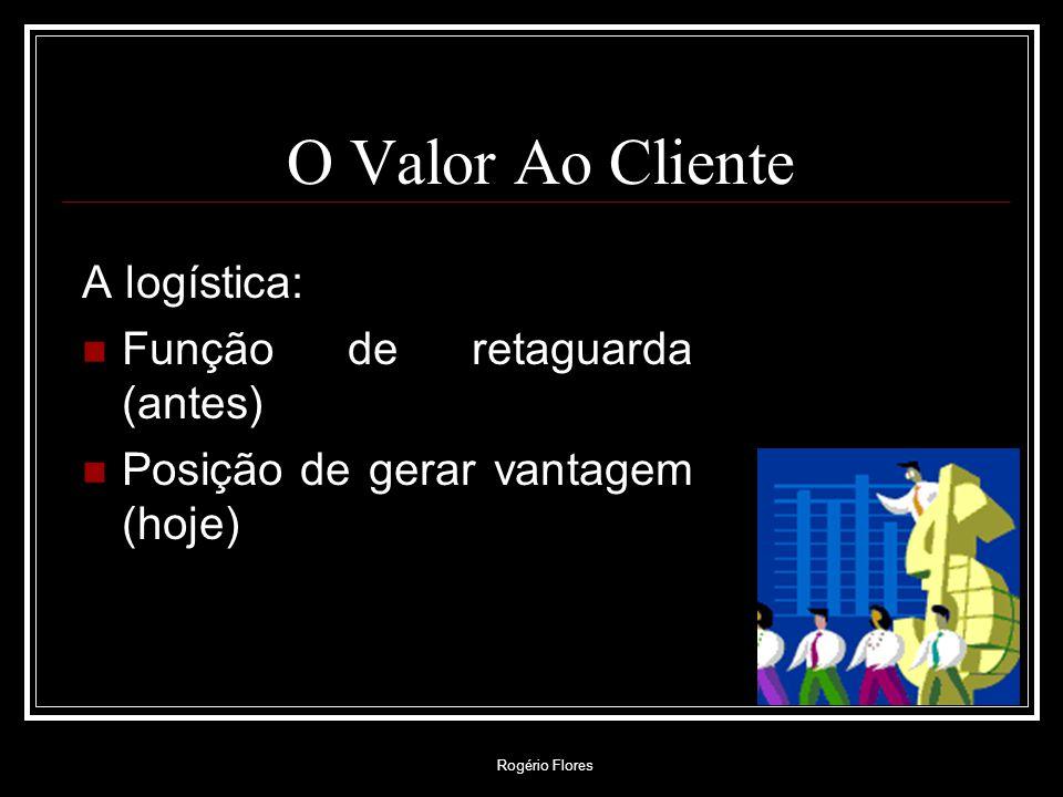 Rogério Flores O Valor Ao Cliente A logística: Função de retaguarda (antes) Posição de gerar vantagem (hoje)
