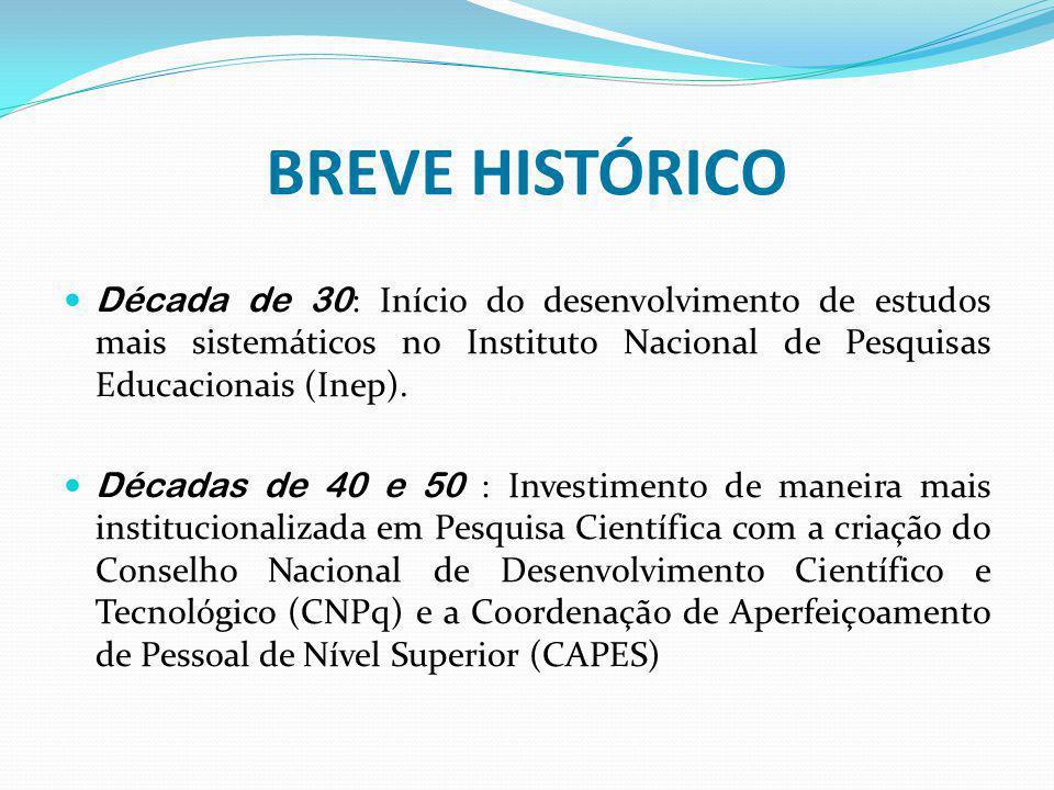 BREVE HISTÓRICO Década de 30 : Início do desenvolvimento de estudos mais sistemáticos no Instituto Nacional de Pesquisas Educacionais (Inep). Décadas