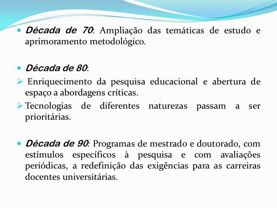 Década de 70 : Ampliação das temáticas de estudo e aprimoramento metodológico. Década de 80 : Enriquecimento da pesquisa educacional e abertura de esp