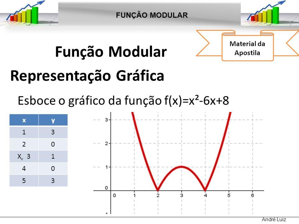 Função Modular Representação Gráfica Esboce o gráfico da função f(x)=x²-6x+8 FUNÇÃO MODULAR André Luiz Material da Apostila xy 13 20 X v 31 40 53