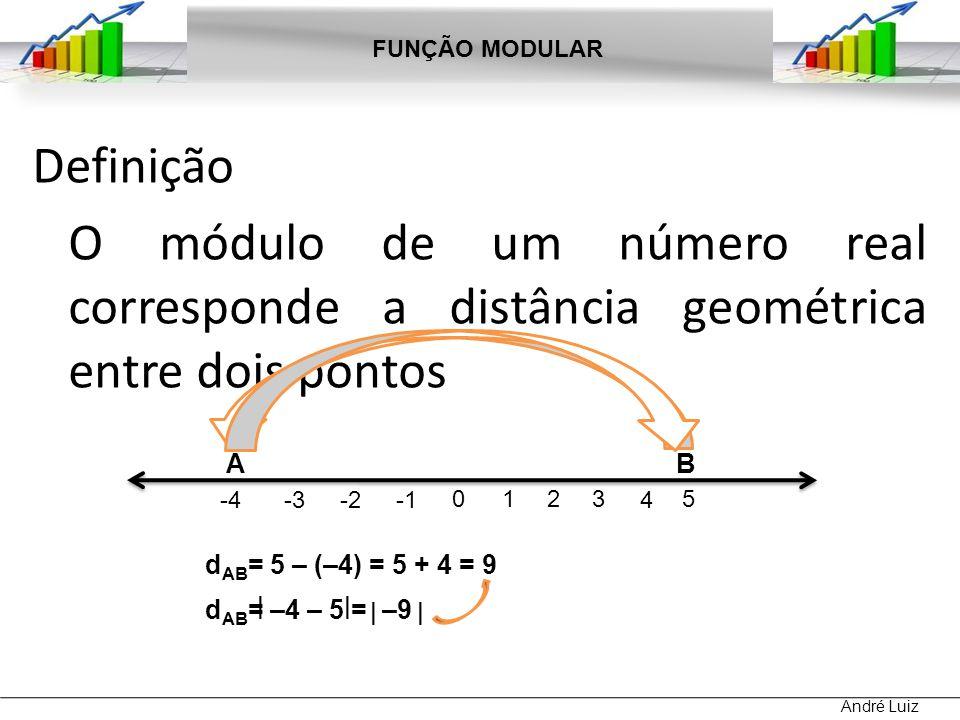 Definição Exemplos a) | 2| = 2 FUNÇÃO MODULAR André Luiz b) | - 7| = 7 c) | - 3/4| = 3/4 d) | 3- π| = Negativo - (3- π) = - 3 + π Então |x| x, se x 0 -x, se x < 0 OBS: Se o número é positivo conserva o sinal Se o número é negativo troca o sinal