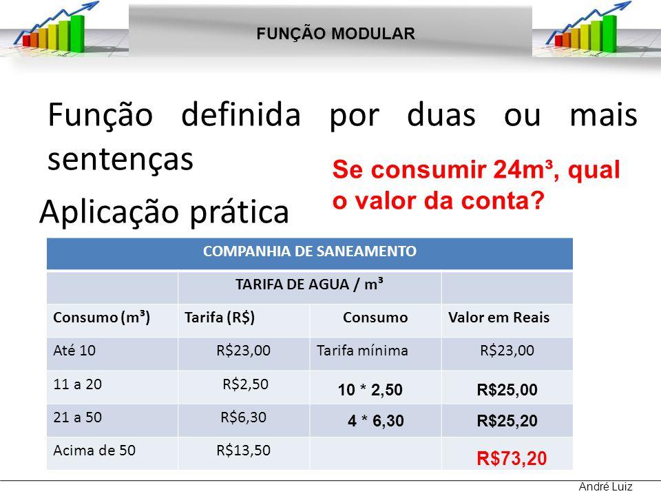 Função definida por duas ou mais sentenças Aplicação prática FUNÇÃO MODULAR André Luiz COMPANHIA DE SANEAMENTO TARIFA DE AGUA / m³ Consumo (m³)Tarifa (R$)ConsumoValor em Reais Até 10R$23,00Tarifa mínimaR$23,00 11 a 20 R$2,50 21 a 50R$6,30 Acima de 50R$13,50 Se consumir 24m³, qual o valor da conta.