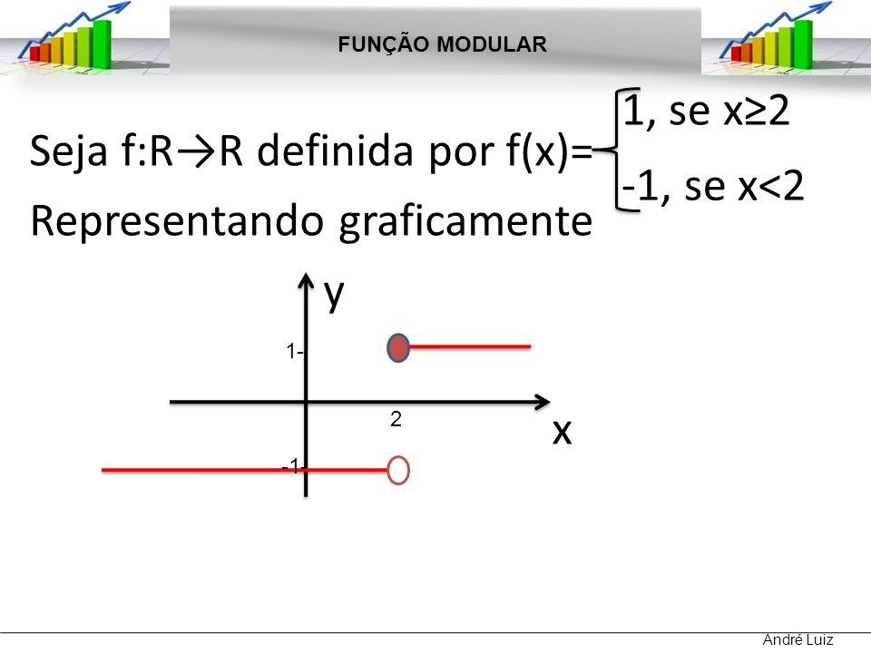 Seja f:RR definida por f(x)= Representando graficamente y x FUNÇÃO MODULAR André Luiz 1, se x2 -1, se x<2 2 1- -1-