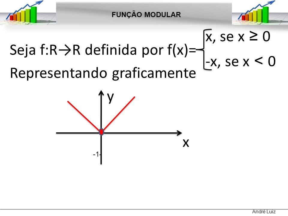 Seja f:RR definida por f(x)= Representando graficamente y x FUNÇÃO MODULAR André Luiz x, se x 0 -x, se x < 0 -1-
