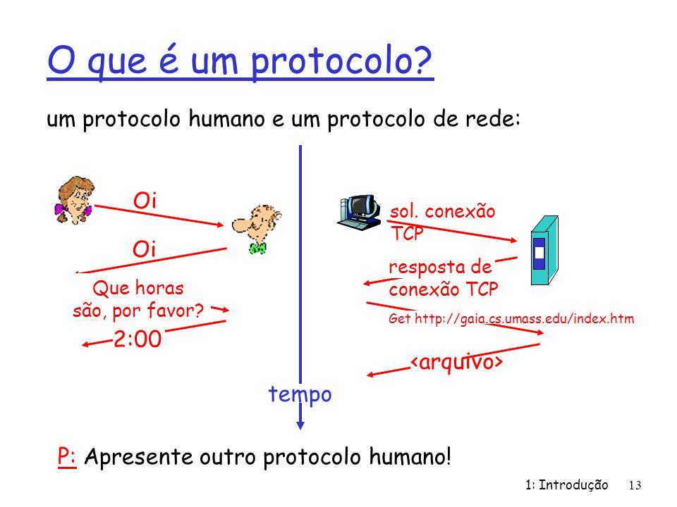 1: Introdução13 O que é um protocolo? um protocolo humano e um protocolo de rede: P: Apresente outro protocolo humano! Oi Que horas são, por favor? 2: