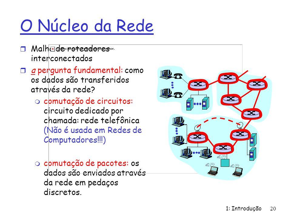 1: Introdução20 O Núcleo da Rede r Malha de roteadores interconectados r a pergunta fundamental: como os dados são transferidos através da rede.