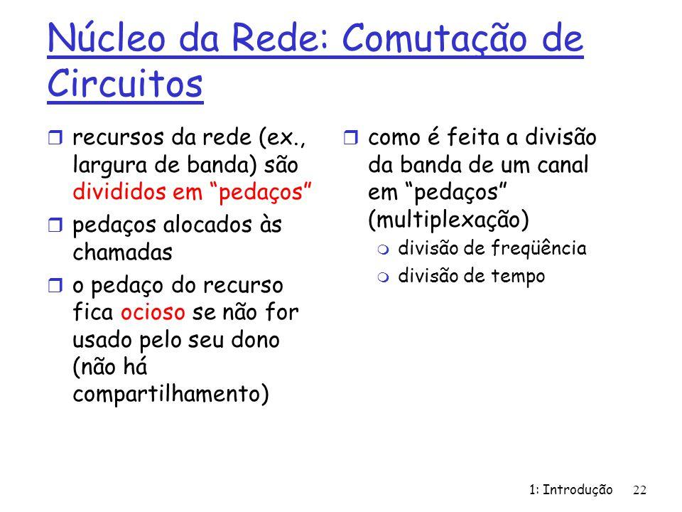 1: Introdução22 Núcleo da Rede: Comutação de Circuitos r recursos da rede (ex., largura de banda) são divididos em pedaços r pedaços alocados às chama