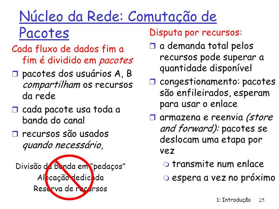 1: Introdução25 Núcleo da Rede: Comutação de Pacotes Cada fluxo de dados fim a fim é dividido em pacotes r pacotes dos usuários A, B compartilham os recursos da rede r cada pacote usa toda a banda do canal r recursos são usados quando necessário, Disputa por recursos: r a demanda total pelos recursos pode superar a quantidade disponível r congestionamento: pacotes são enfileirados, esperam para usar o enlace r armazena e reenvia (store and forward): pacotes se deslocam uma etapa por vez m transmite num enlace m espera a vez no próximo Divisão da banda em pedaços Alocação dedicada Reserva de recursos