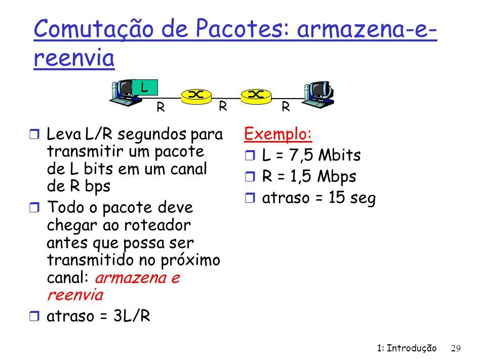 1: Introdução29 Comutação de Pacotes: armazena-e- reenvia r Leva L/R segundos para transmitir um pacote de L bits em um canal de R bps r Todo o pacote deve chegar ao roteador antes que possa ser transmitido no próximo canal: armazena e reenvia r atraso = 3L/R Exemplo: r L = 7,5 Mbits r R = 1,5 Mbps r atraso = 15 seg R R R L
