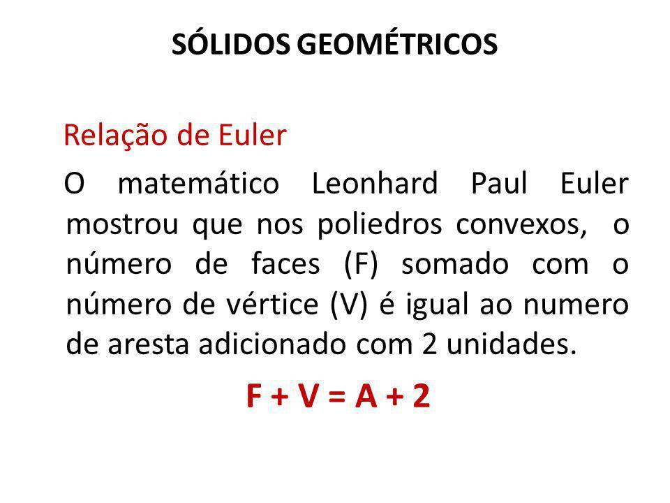 SÓLIDOS GEOMÉTRICOS Relação de Euler O matemático Leonhard Paul Euler mostrou que nos poliedros convexos, o número de faces (F) somado com o número de vértice (V) é igual ao numero de aresta adicionado com 2 unidades.