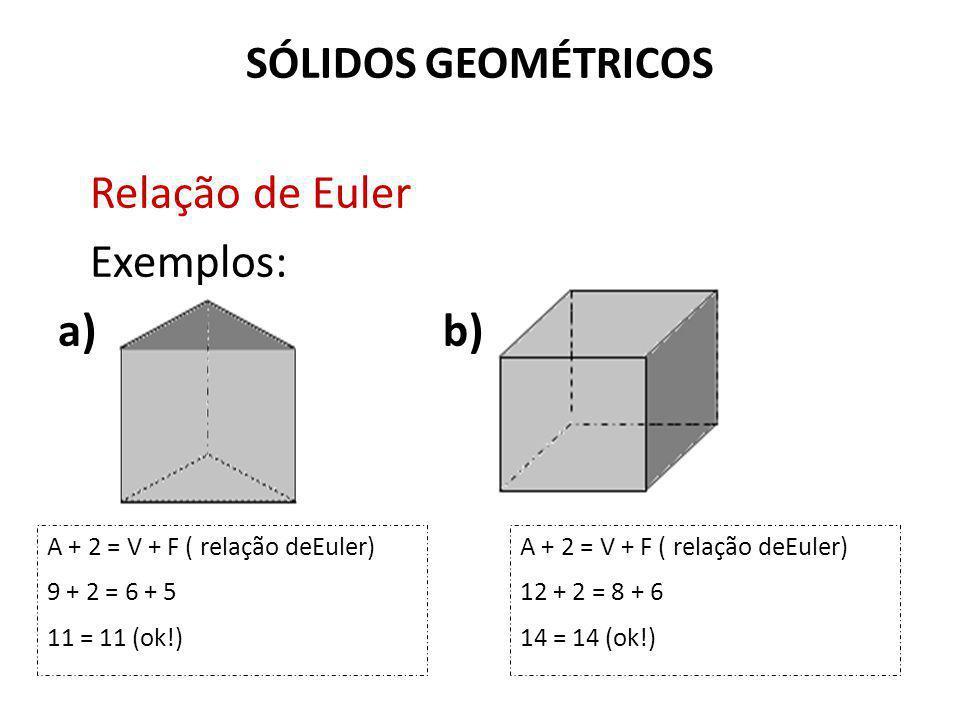 SÓLIDOS GEOMÉTRICOS Relação de Euler Exemplos: a) b) A + 2 = V + F ( relação deEuler) 9 + 2 = 6 + 5 11 = 11 (ok!) A + 2 = V + F ( relação deEuler) 12 + 2 = 8 + 6 14 = 14 (ok!)