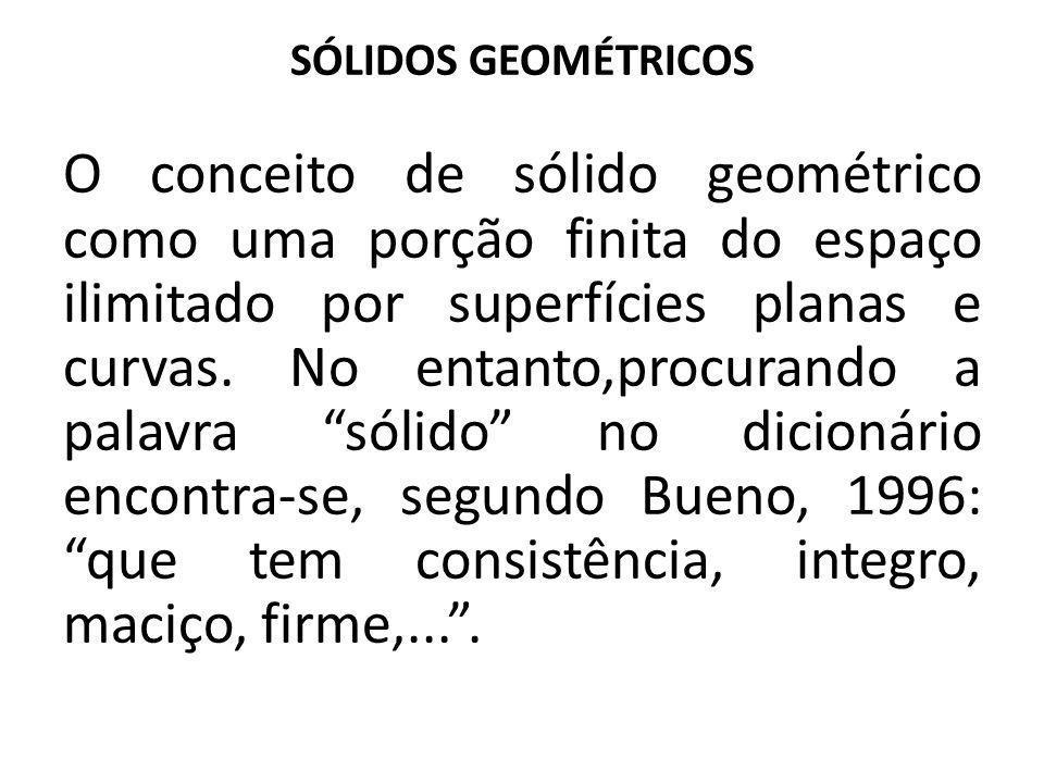 SÓLIDOS GEOMÉTRICOS O conceito de sólido geométrico como uma porção finita do espaço ilimitado por superfícies planas e curvas. No entanto,procurando