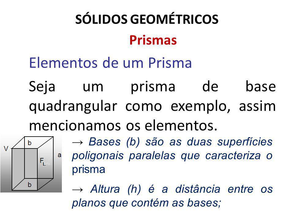 SÓLIDOS GEOMÉTRICOS Prismas Elementos de um Prisma Seja um prisma de base quadrangular como exemplo, assim mencionamos os elementos. Bases (b) são as