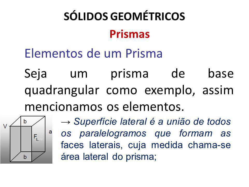 SÓLIDOS GEOMÉTRICOS Prismas Elementos de um Prisma Seja um prisma de base quadrangular como exemplo, assim mencionamos os elementos. Superfície latera