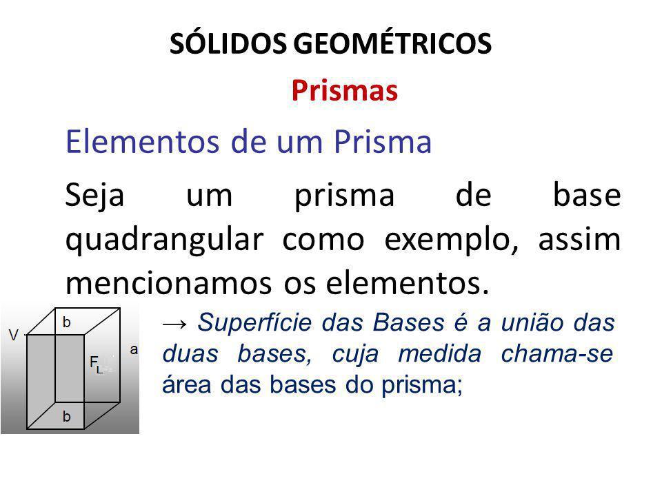 SÓLIDOS GEOMÉTRICOS Prismas Elementos de um Prisma Seja um prisma de base quadrangular como exemplo, assim mencionamos os elementos. Superfície das Ba