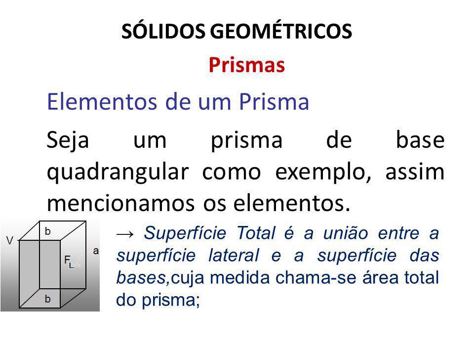 SÓLIDOS GEOMÉTRICOS Prismas Elementos de um Prisma Seja um prisma de base quadrangular como exemplo, assim mencionamos os elementos. Superfície Total