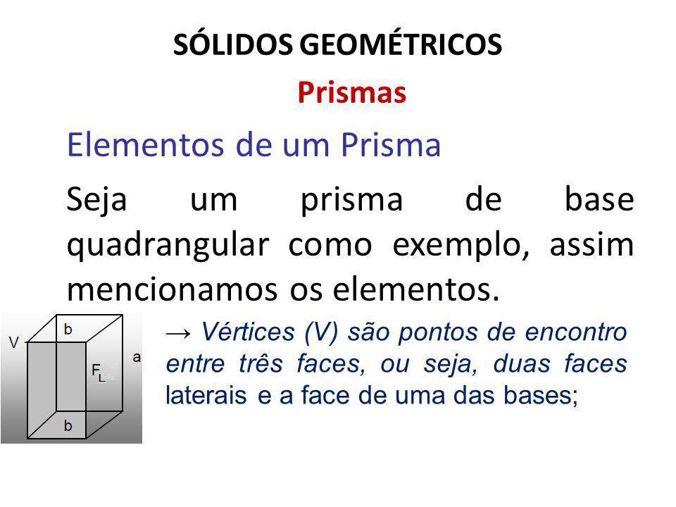 SÓLIDOS GEOMÉTRICOS Prismas Elementos de um Prisma Seja um prisma de base quadrangular como exemplo, assim mencionamos os elementos. Vértices (V) são