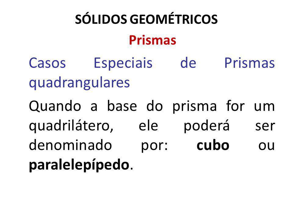SÓLIDOS GEOMÉTRICOS Prismas Casos Especiais de Prismas quadrangulares Quando a base do prisma for um quadrilátero, ele poderá ser denominado por: cubo ou paralelepípedo.