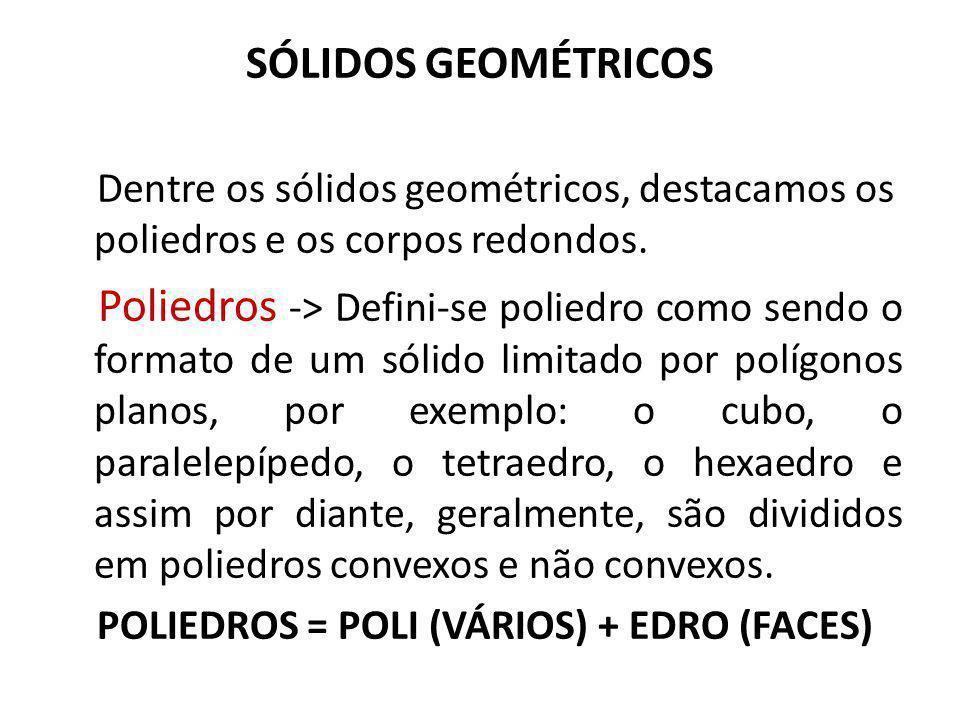 SÓLIDOS GEOMÉTRICOS Dentre os sólidos geométricos, destacamos os poliedros e os corpos redondos. Poliedros -> Defini-se poliedro como sendo o formato