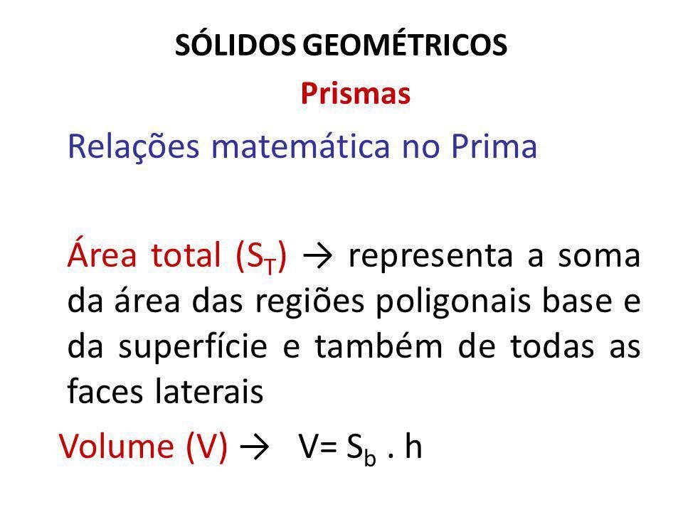 SÓLIDOS GEOMÉTRICOS Prismas Relações matemática no Prima Área total (S T ) representa a soma da área das regiões poligonais base e da superfície e também de todas as faces laterais Volume (V) V= S b.