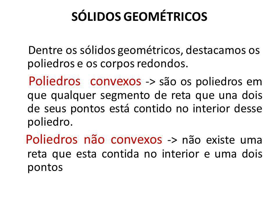 SÓLIDOS GEOMÉTRICOS Dentre os sólidos geométricos, destacamos os poliedros e os corpos redondos. Poliedros convexos -> são os poliedros em que qualque