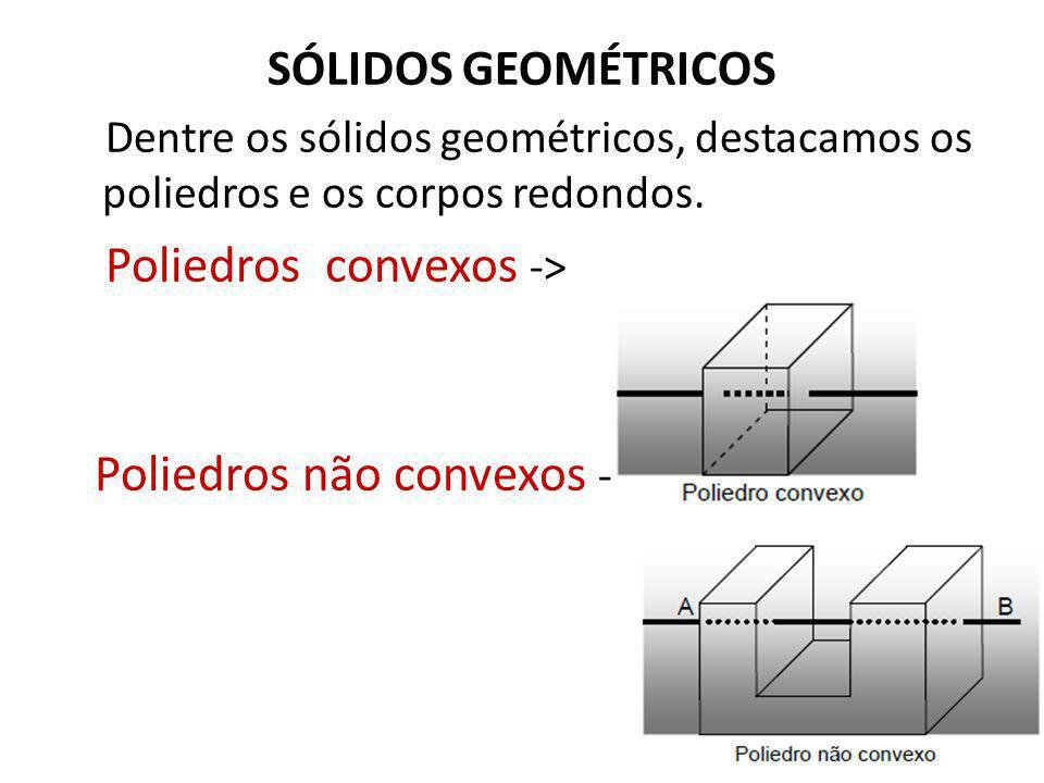 SÓLIDOS GEOMÉTRICOS Dentre os sólidos geométricos, destacamos os poliedros e os corpos redondos. Poliedros convexos -> Poliedros não convexos ->
