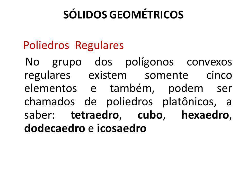 SÓLIDOS GEOMÉTRICOS Poliedros Regulares No grupo dos polígonos convexos regulares existem somente cinco elementos e também, podem ser chamados de poliedros platônicos, a saber: tetraedro, cubo, hexaedro, dodecaedro e icosaedro