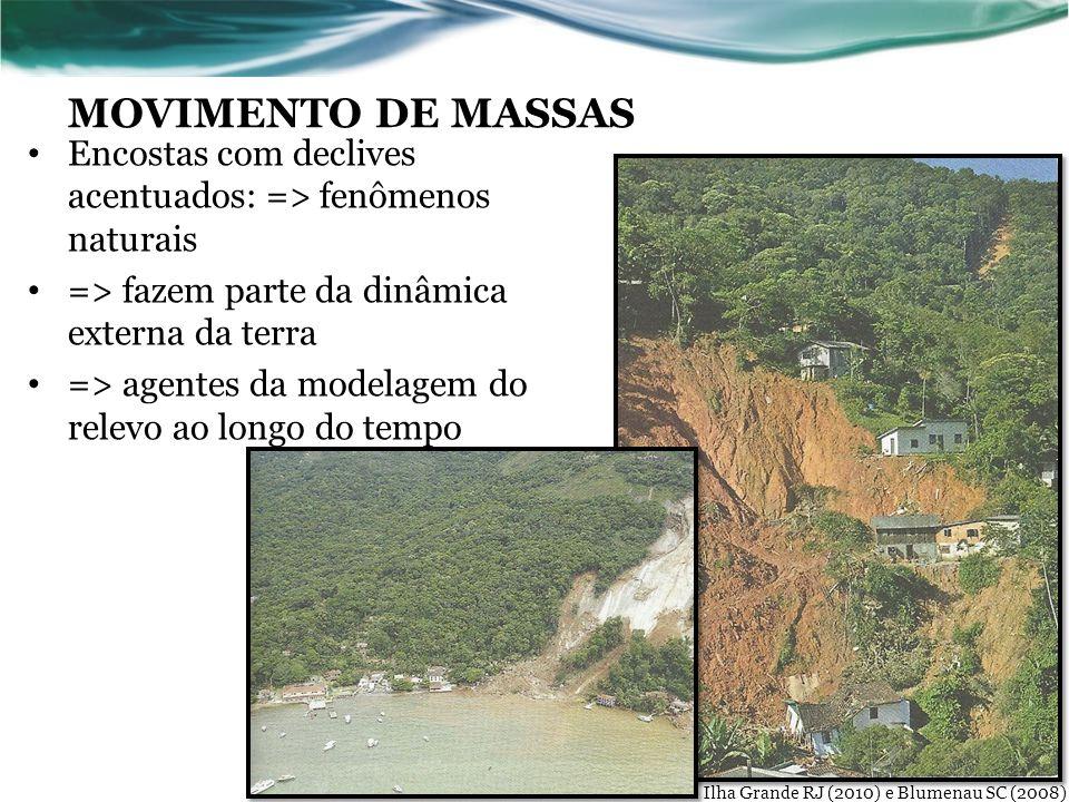 MOVIMENTO DE MASSAS Encostas com declives acentuados: => fenômenos naturais => fazem parte da dinâmica externa da terra => agentes da modelagem do relevo ao longo do tempo Ilha Grande RJ (2010) e Blumenau SC (2008)