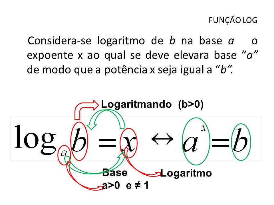 FUNÇÃO LOG Considera-se logaritmo de b na base a o expoente x ao qual se deve elevara base a de modo que a potência x seja igual a b. Logaritmando (b>
