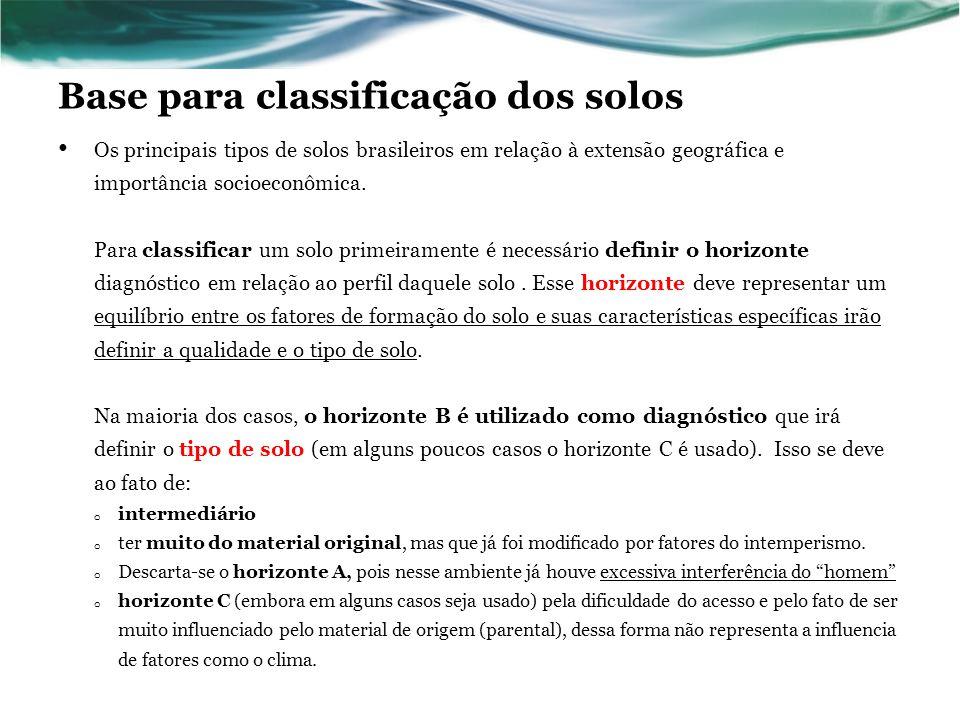 Base para classificação dos solos Os principais tipos de solos brasileiros em relação à extensão geográfica e importância socioeconômica. Para classif