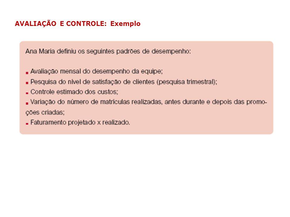 AVALIAÇÃO E CONTROLE: Exemplo