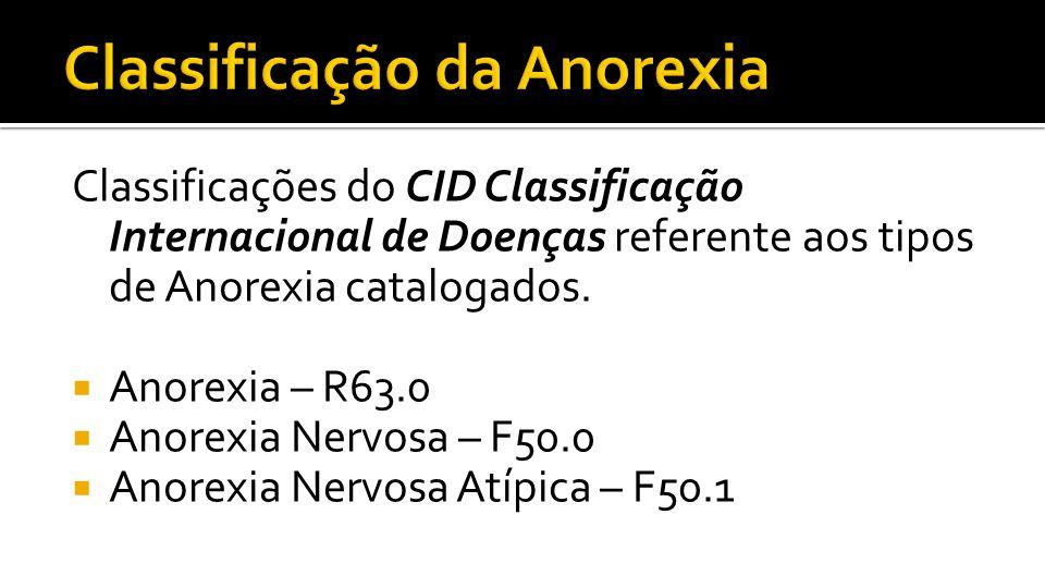 Classificações do CID Classificação Internacional de Doenças referente aos tipos de Anorexia catalogados. Anorexia – R63.0 Anorexia Nervosa – F50.0 An