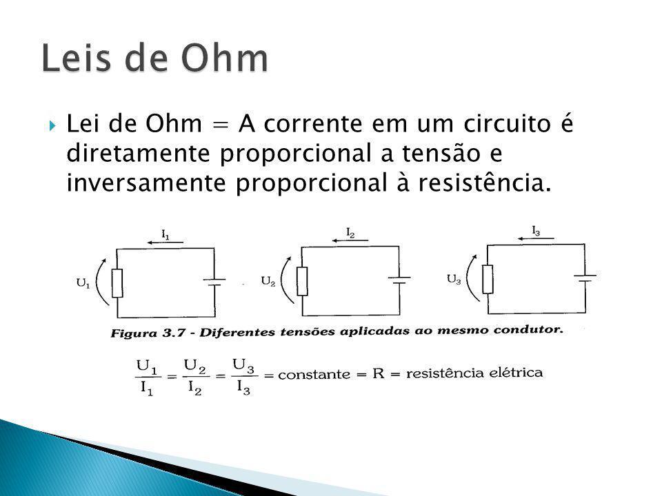 Lei de Ohm = A corrente em um circuito é diretamente proporcional a tensão e inversamente proporcional à resistência.