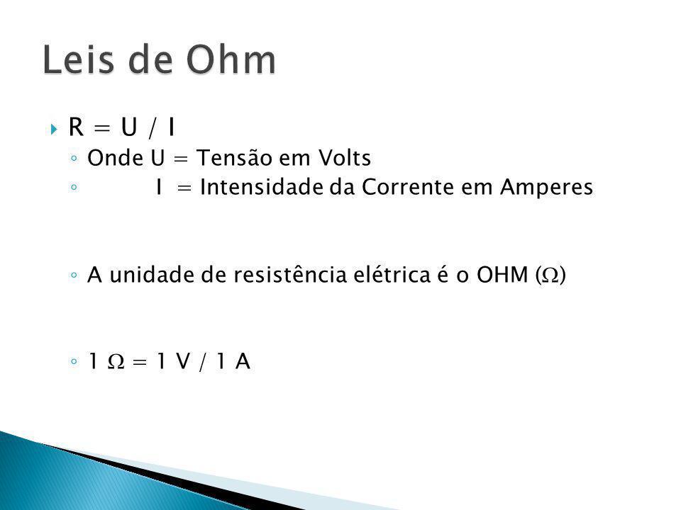 R = U / I Onde U = Tensão em Volts I = Intensidade da Corrente em Amperes A unidade de resistência elétrica é o OHM ( ) 1 = 1 V / 1 A