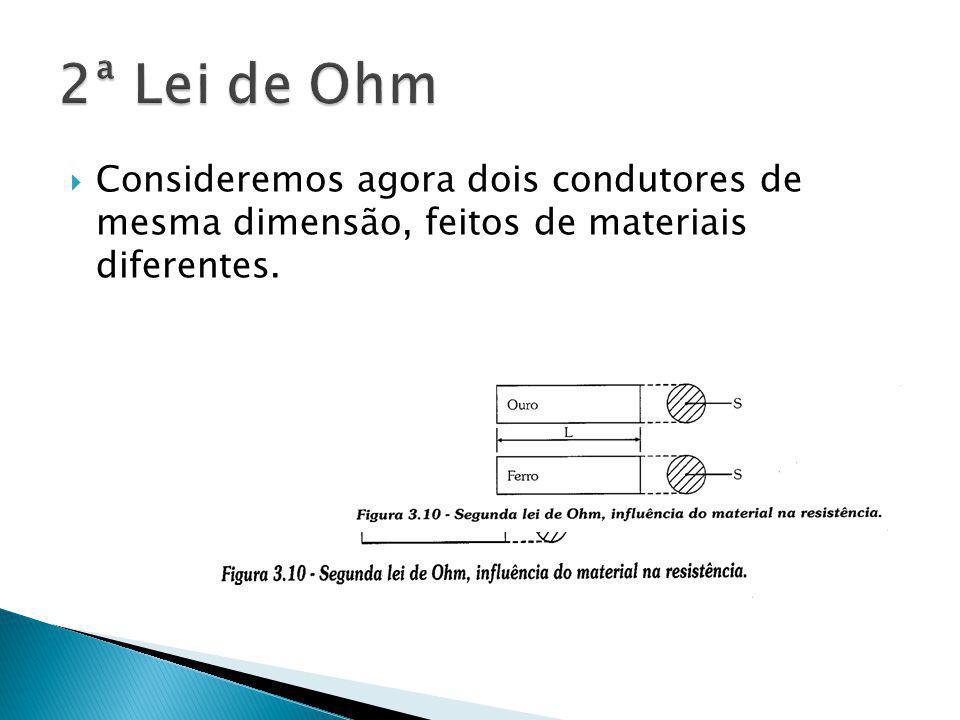 Consideremos agora dois condutores de mesma dimensão, feitos de materiais diferentes.