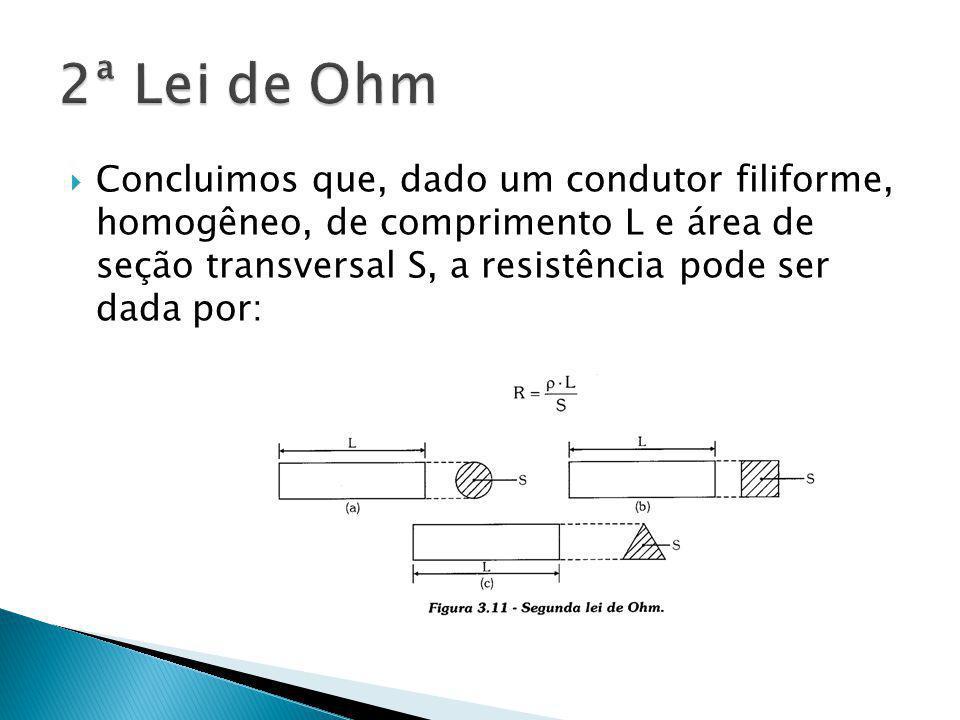 Concluimos que, dado um condutor filiforme, homogêneo, de comprimento L e área de seção transversal S, a resistência pode ser dada por: