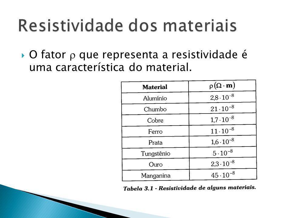 O fator que representa a resistividade é uma característica do material.