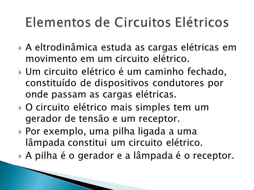 A eltrodinâmica estuda as cargas elétricas em movimento em um circuito elétrico. Um circuito elétrico é um caminho fechado, constituído de dispositivo