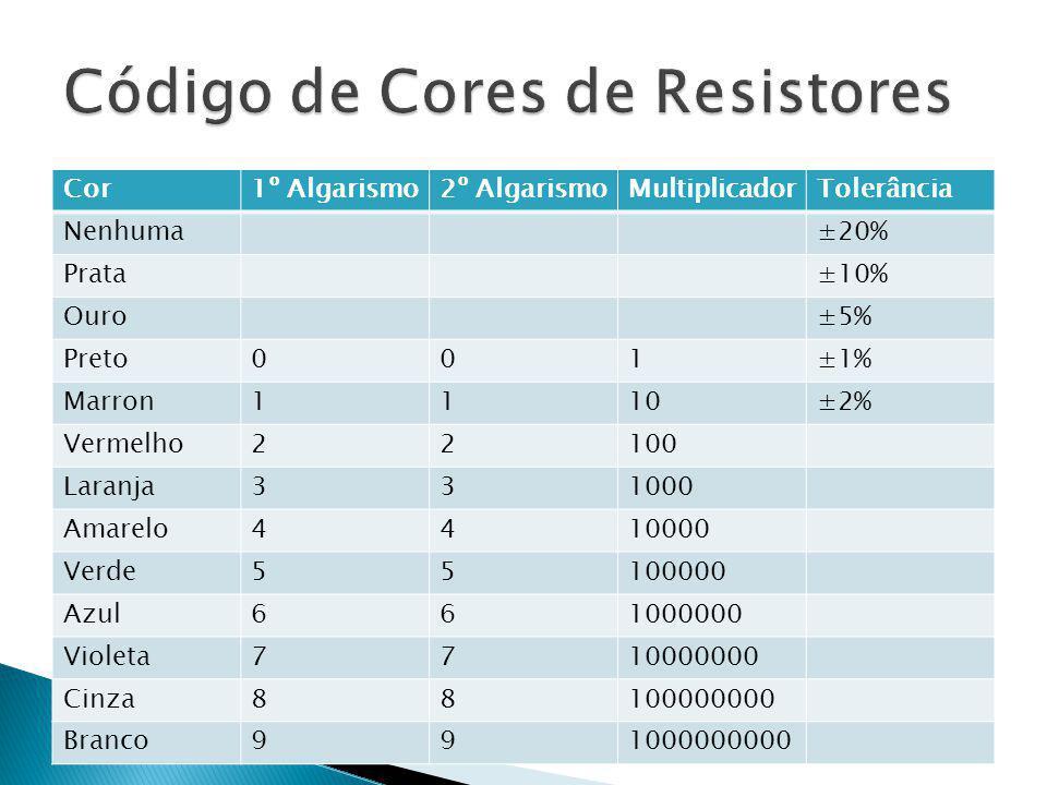 Cor1º Algarismo2º AlgarismoMultiplicadorTolerância Nenhuma±20% Prata±10% Ouro±5% Preto001±1% Marron1110±2% Vermelho22100 Laranja331000 Amarelo4410000