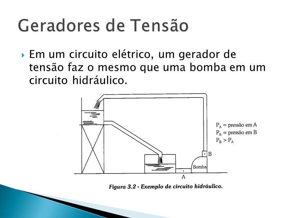 Em um circuito elétrico, um gerador de tensão faz o mesmo que uma bomba em um circuito hidráulico.