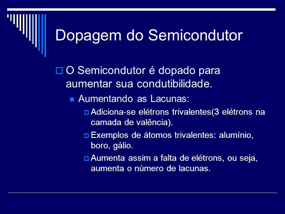 Dopagem do Semicondutor O Semicondutor é dopado para aumentar sua condutibilidade. Aumentando as Lacunas: Adiciona-se elétrons trivalentes(3 elétrons