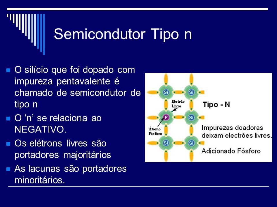 Semicondutor Tipo n O silício que foi dopado com impureza pentavalente é chamado de semicondutor de tipo n O n se relaciona ao NEGATIVO. Os elétrons l