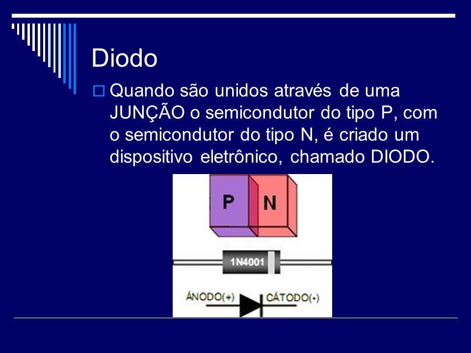 Diodo Quando são unidos através de uma JUNÇÃO o semicondutor do tipo P, com o semicondutor do tipo N, é criado um dispositivo eletrônico, chamado DIODO.