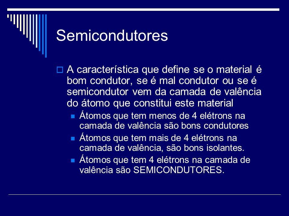 Semicondutores A característica que define se o material é bom condutor, se é mal condutor ou se é semicondutor vem da camada de valência do átomo que constitui este material Átomos que tem menos de 4 elétrons na camada de valência são bons condutores Átomos que tem mais de 4 elétrons na camada de valência, são bons isolantes.